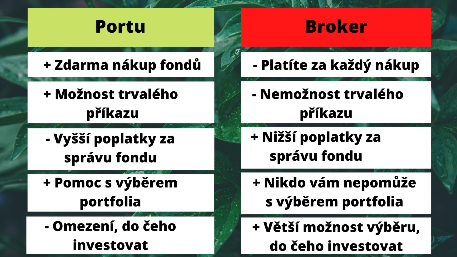 Porovnání investování přes Portu a brokera